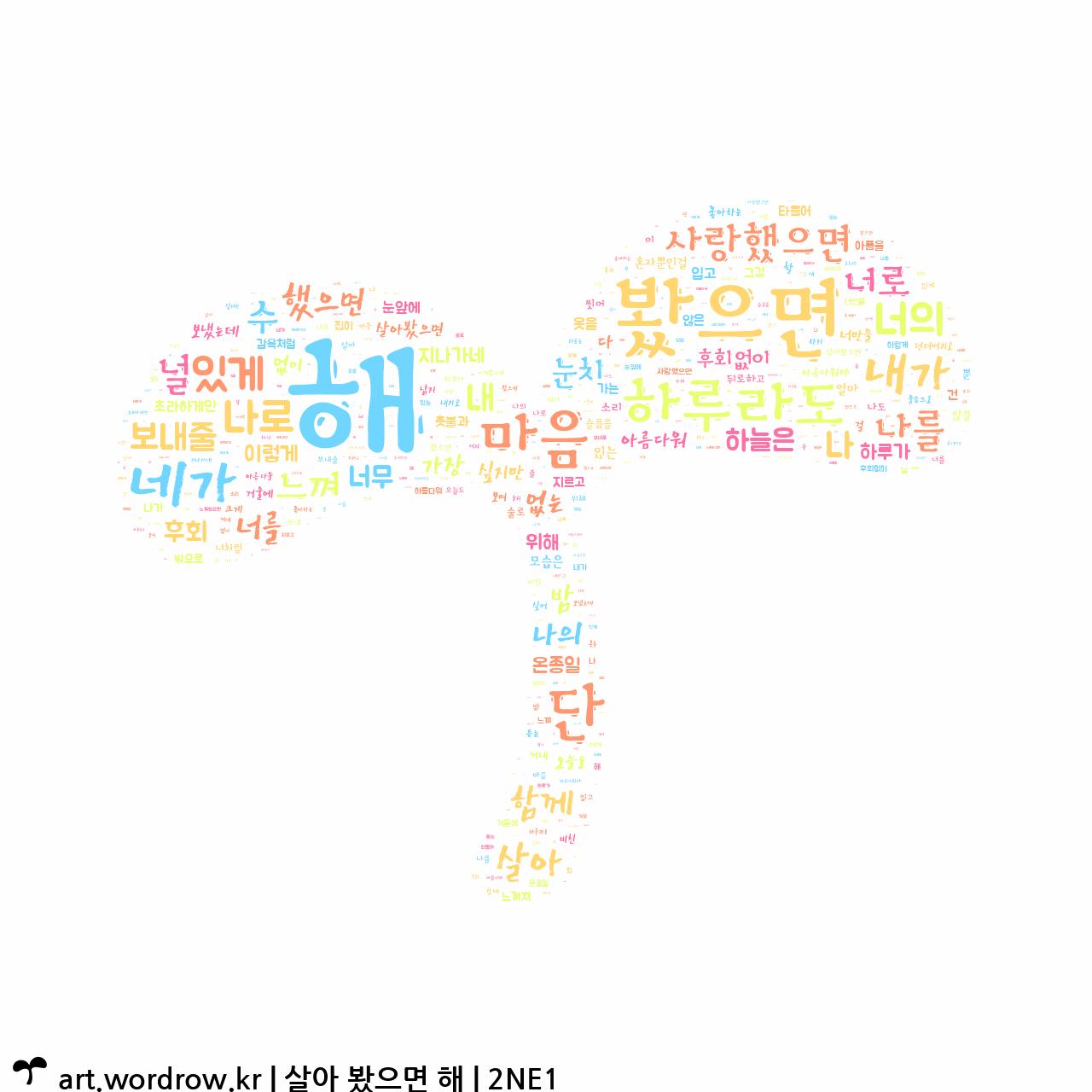 워드 클라우드: 살아 봤으면 해 [2NE1]-2